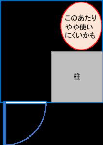 柱の奥の位置に置いたモノ